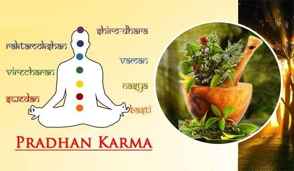 Pradhan Karma - Types and Benefits